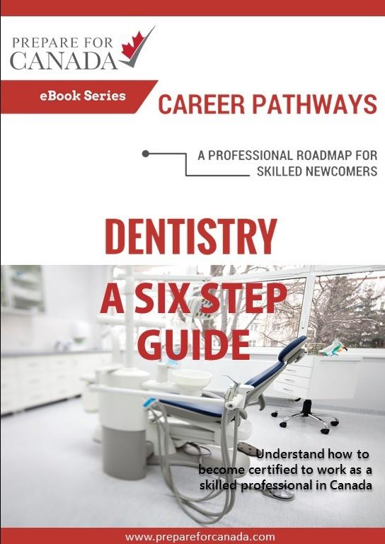 Dentistry-in-canada